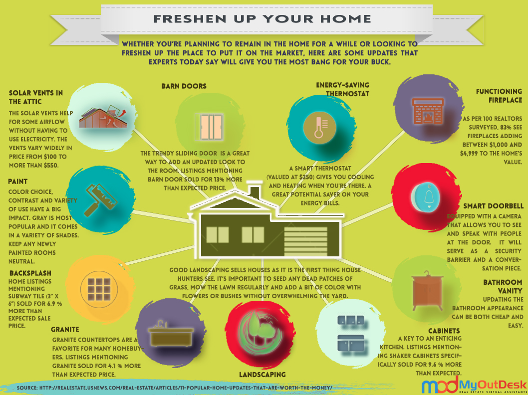 freshen-up-your-home